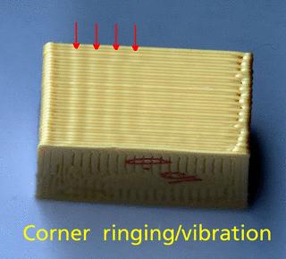 corner-ringing