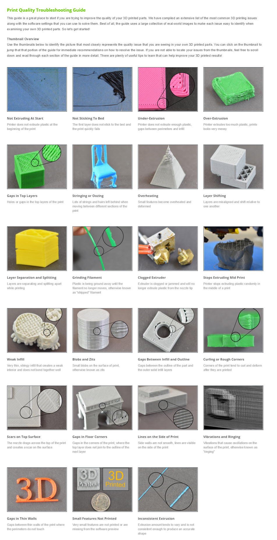 Simplify3D troubleshooting