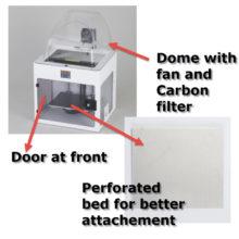 Ruim 100 Euro set korting: een geperforeerd bed, een deur en een dome met actieve afzuiging.