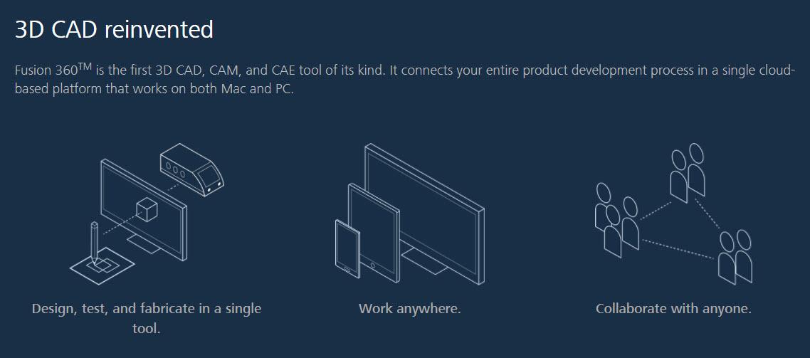 Ontwerp software autodesk fusion uitgebreid 3d for 3d tekenprogramma